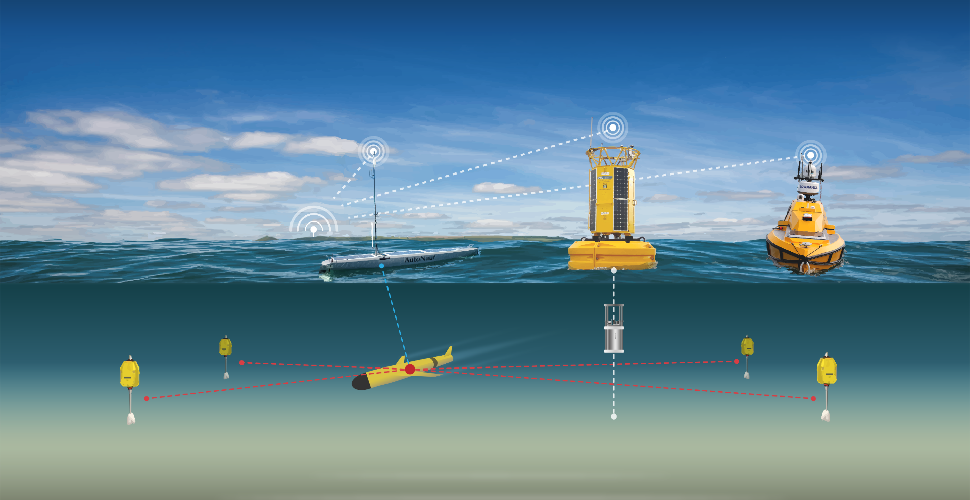 Illustration of Smart Sound Plymouth technology including aerial, surface and sub-surface vessels