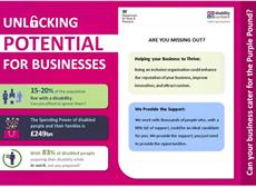 Unlocking Potential for Business Seminars - Free training spaces available